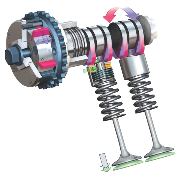 what is VVT (Variable valve timing)