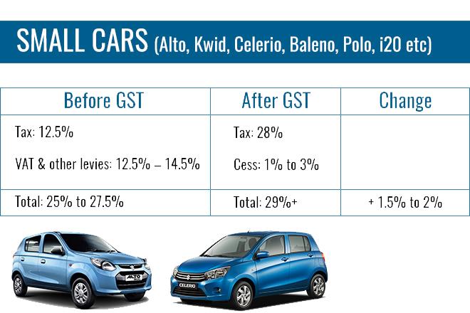 taxes-on-cars
