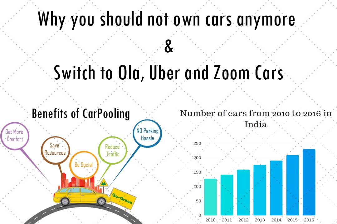 why you should not buy car &Car Pooling
