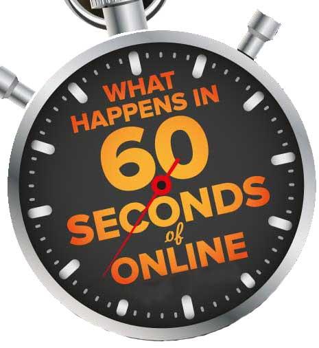 60sec of internet
